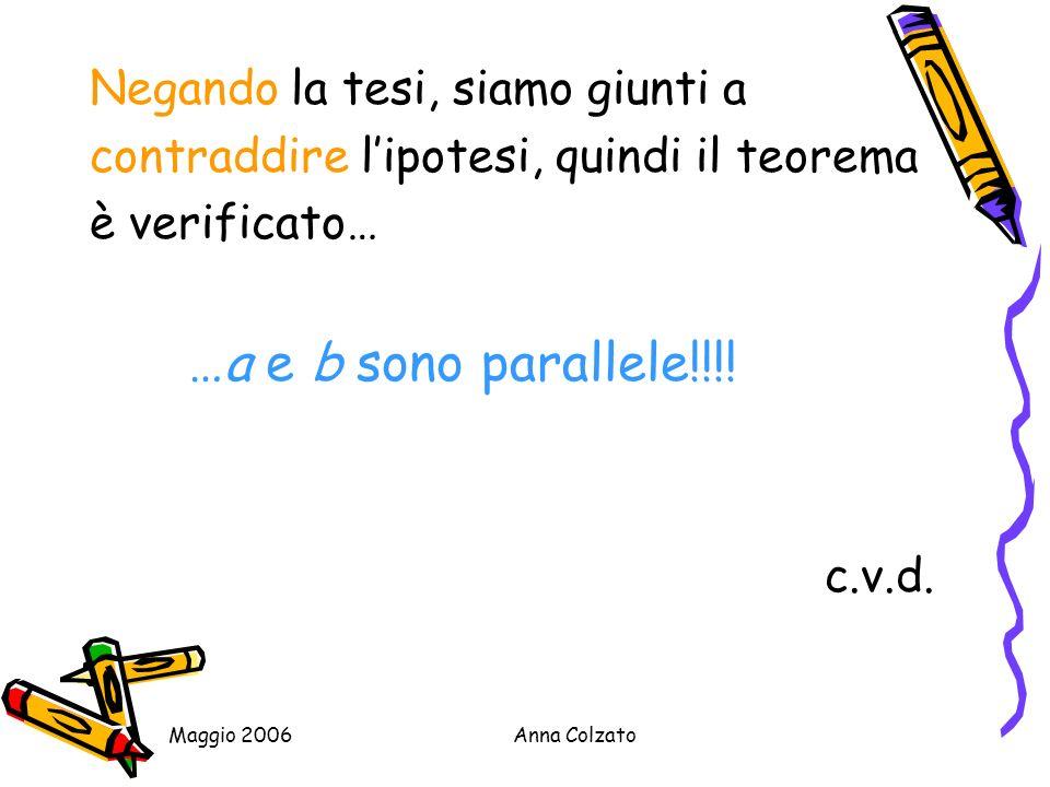 Maggio 2006Anna Colzato Negando la tesi, siamo giunti a contraddire lipotesi, quindi il teorema è verificato… …a e b sono parallele!!!! c.v.d.