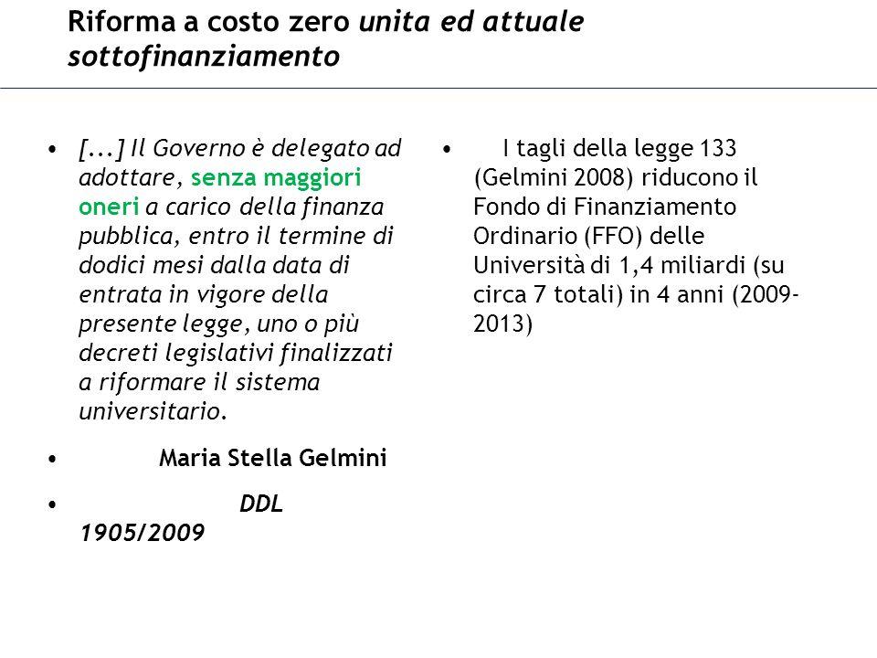 La situazione dellUniversità Italiana Investimenti per la DIDATTICA (confronto Italia media Paesi UE/OCSE) spesa pro-capite per studente (Italia: 6900; media OCSE:9600) rapporto studenti/docente (Italia: 20; media OCSE: 15) numero laureati (Italia: 12%; media OCSE: 26%) Investimenti in RICERCA Italia: circa 0.8% PIL – media OCSE 1.3%
