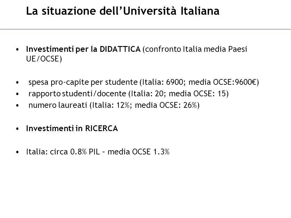 La situazione dellUniversità Italiana Investimenti per la DIDATTICA (confronto Italia media Paesi UE/OCSE) spesa pro-capite per studente (Italia: 6900