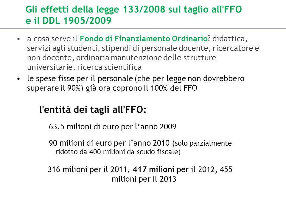 Gli effetti della legge 133/2008 sul taglio all'FFO e il DDL 1905/2009 a cosa serve il Fondo di Finanziamento Ordinario? didattica, servizi agli stude