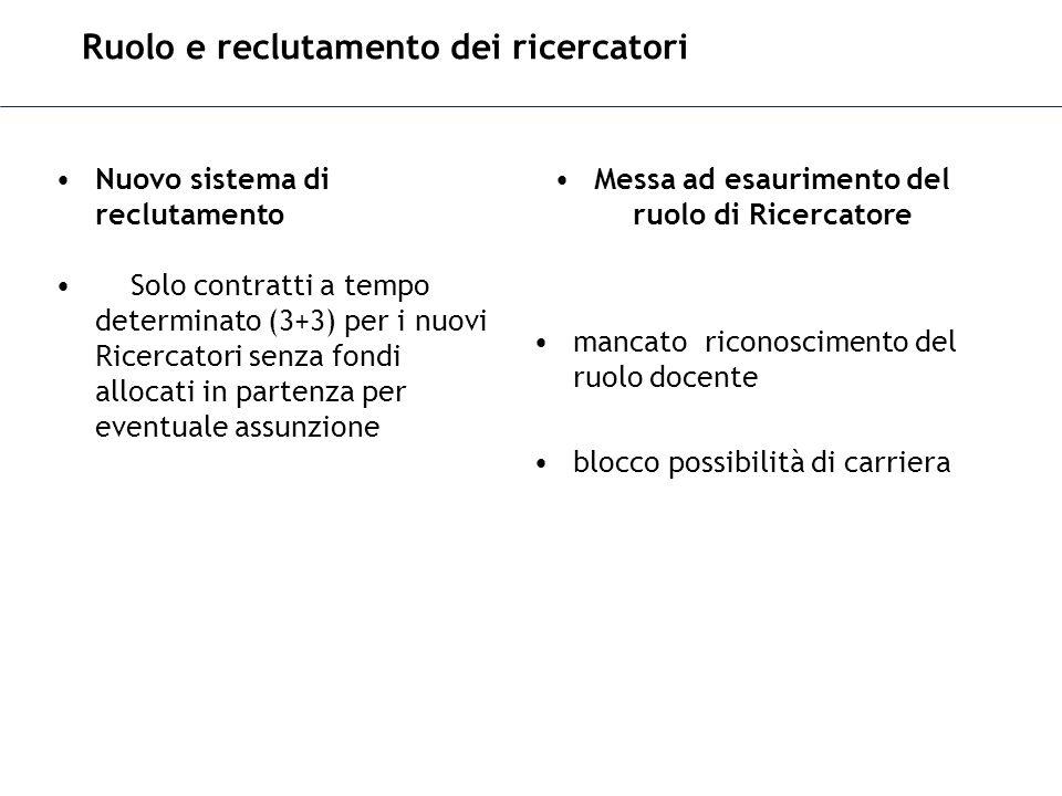 Ruolo e reclutamento dei ricercatori Nuovo sistema di reclutamento Solo contratti a tempo determinato (3+3) per i nuovi Ricercatori senza fondi alloca
