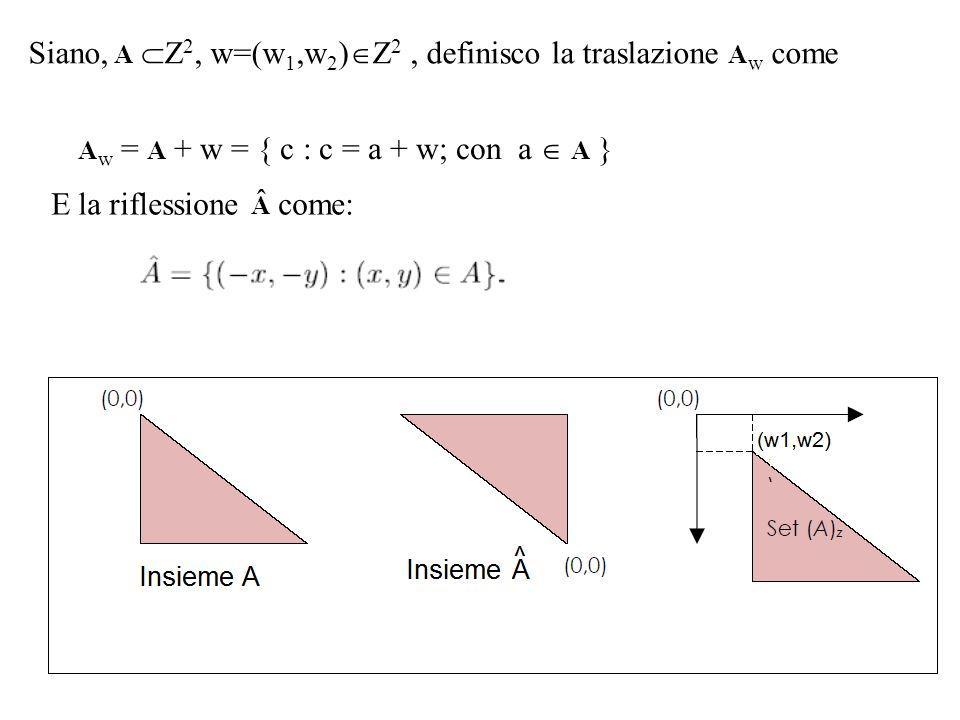 Siano, A Z 2, w=(w 1,w 2 ) Z 2, definisco la traslazione A w come A w = A + w = { c : c = a + w; con a A } E la riflessione come: