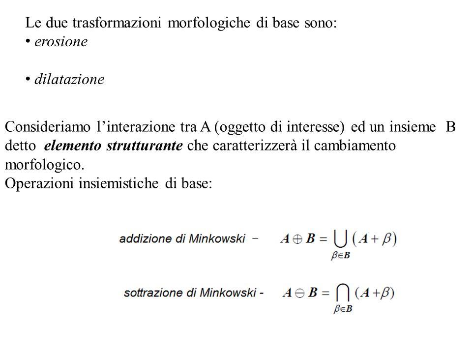Le due trasformazioni morfologiche di base sono: erosione dilatazione Consideriamo linterazione tra A (oggetto di interesse) ed un insieme B detto elemento strutturante che caratterizzerà il cambiamento morfologico.