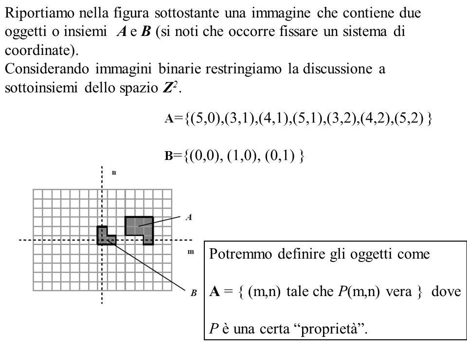 Riportiamo nella figura sottostante una immagine che contiene due oggetti o insiemi A e B (si noti che occorre fissare un sistema di coordinate).