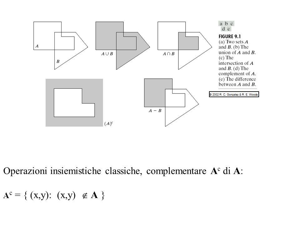 Operazioni insiemistiche classiche, complementare A c di A: A c = { (x,y): (x,y) A }
