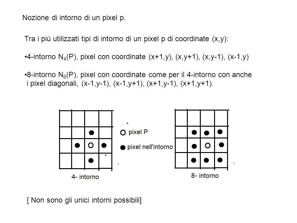 Nozione di intorno di un pixel p. Tra i più utilizzati tipi di intorno di un pixel p di coordinate (x,y): 4-intorno N 4 (P), pixel con coordinate (x+1