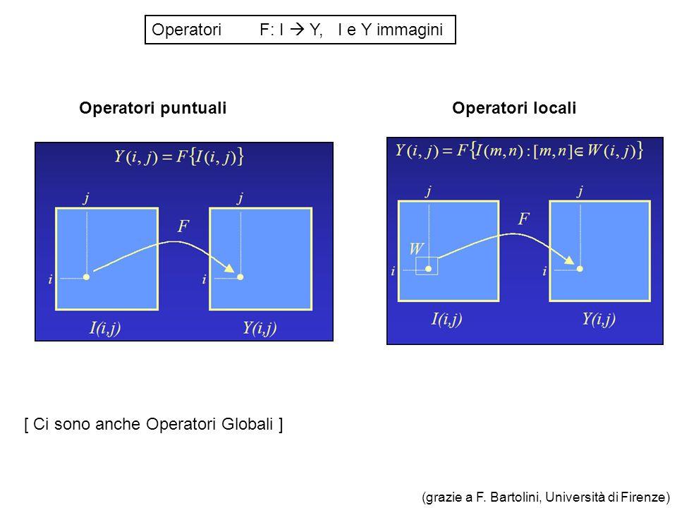 (grazie a F. Bartolini, Università di Firenze) Operatori puntuali Operatori F: I Y, I e Y immagini Operatori locali [ Ci sono anche Operatori Globali