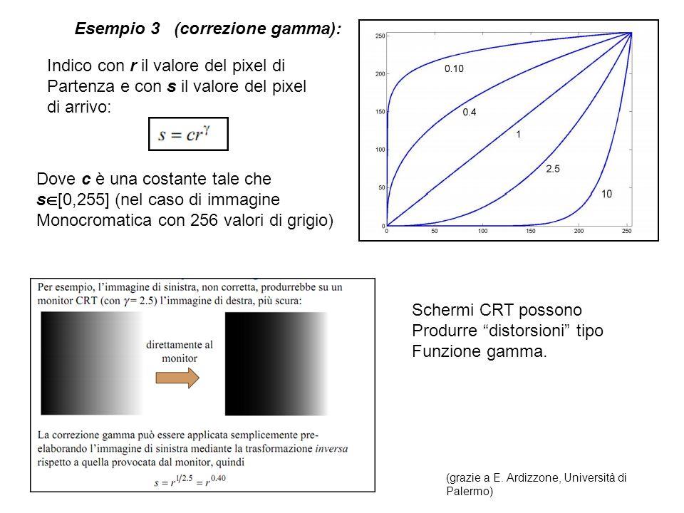 Esempio 3 (correzione gamma): Indico con r il valore del pixel di Partenza e con s il valore del pixel di arrivo: Dove c è una costante tale che s [0,255] (nel caso di immagine Monocromatica con 256 valori di grigio) Schermi CRT possono Produrre distorsioni tipo Funzione gamma.