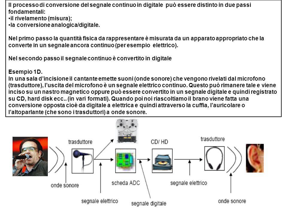 Il processo di conversione del segnale continuo in digitale può essere distinto in due passi fondamentali: il rivelamento (misura); la conversione ana