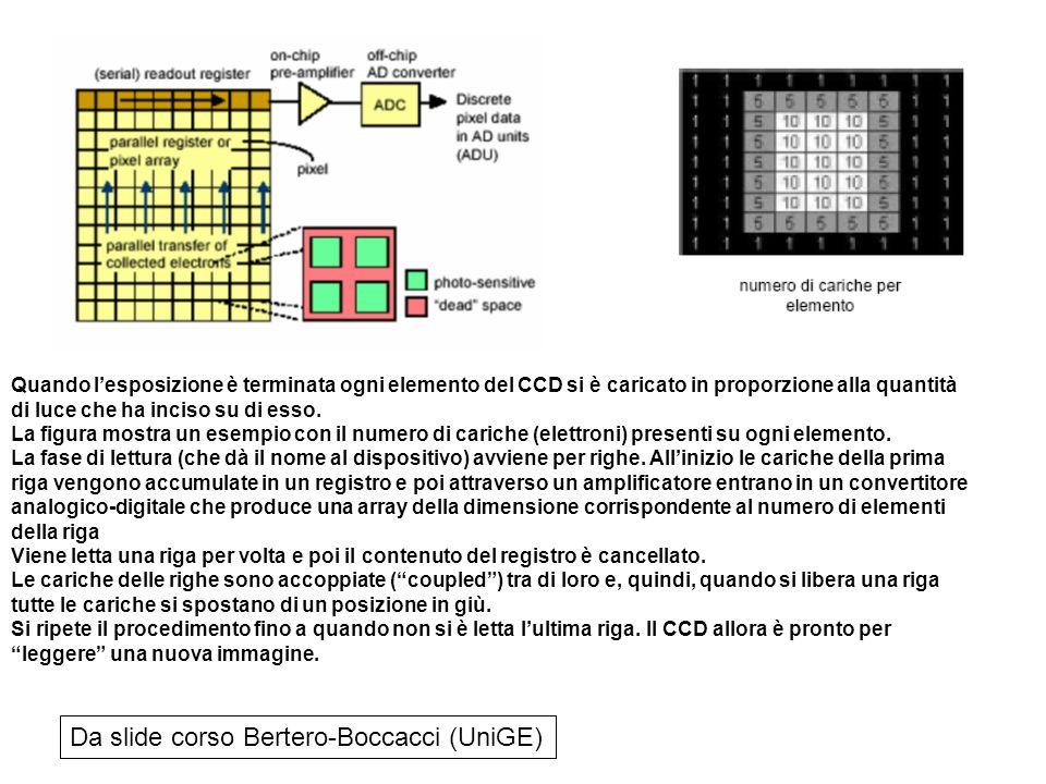 Quando lesposizione è terminata ogni elemento del CCD si è caricato in proporzione alla quantità di luce che ha inciso su di esso. La figura mostra un