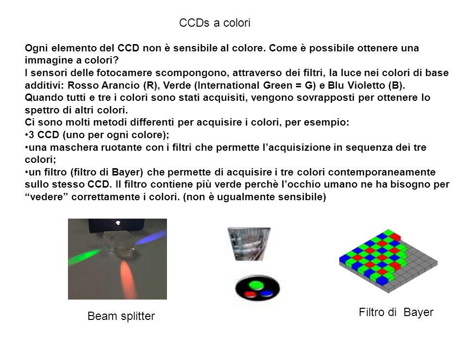CCDs a colori Ogni elemento del CCD non è sensibile al colore. Come è possibile ottenere una immagine a colori? I sensori delle fotocamere scompongono