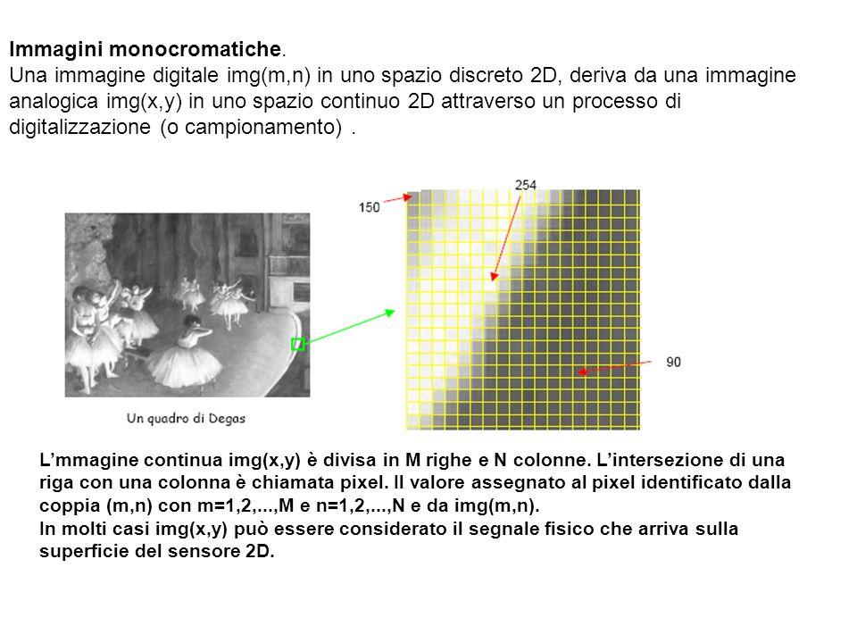 Immagini monocromatiche. Una immagine digitale img(m,n) in uno spazio discreto 2D, deriva da una immagine analogica img(x,y) in uno spazio continuo 2D