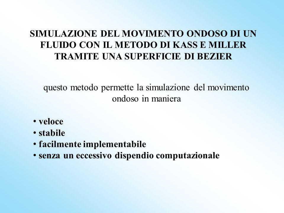 SIMULAZIONE DEL MOVIMENTO ONDOSO DI UN FLUIDO CON IL METODO DI KASS E MILLER TRAMITE UNA SUPERFICIE DI BEZIER questo metodo permette la simulazione de