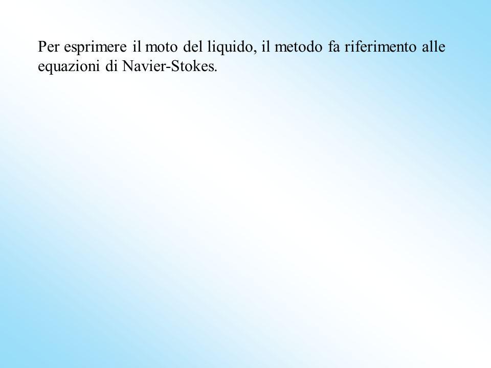 Per esprimere il moto del liquido, il metodo fa riferimento alle equazioni di Navier-Stokes.