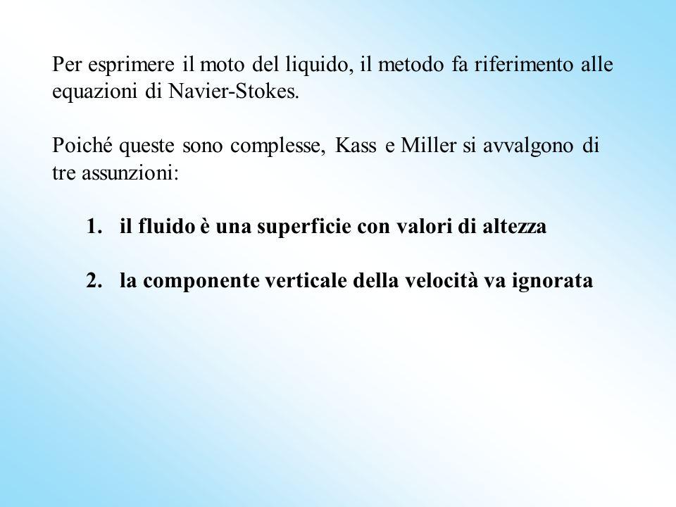 Per esprimere il moto del liquido, il metodo fa riferimento alle equazioni di Navier-Stokes. Poiché queste sono complesse, Kass e Miller si avvalgono