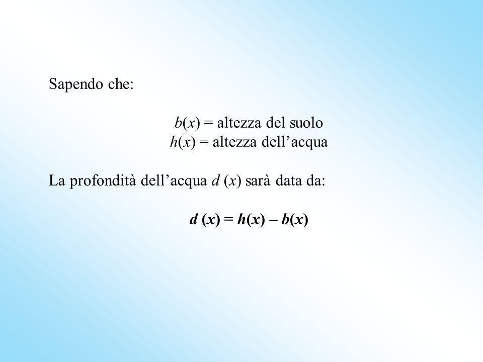 Sapendo che: b(x) = altezza del suolo h(x) = altezza dellacqua La profondità dellacqua d (x) sarà data da: d (x) = h(x) – b(x)