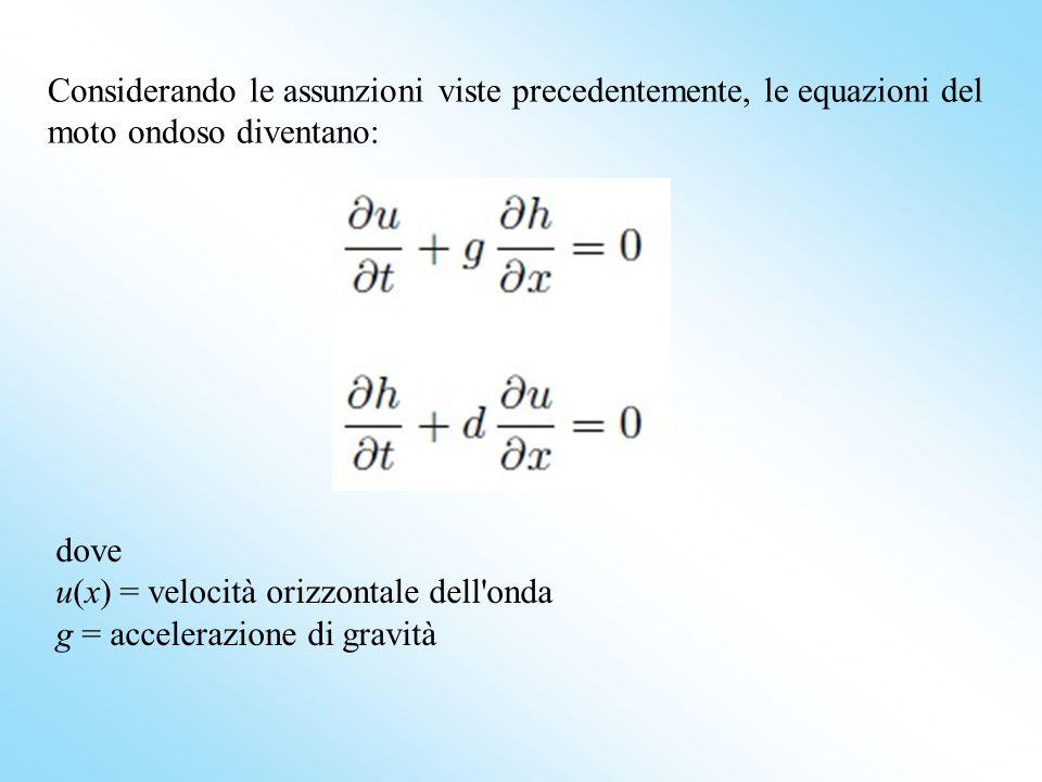 dove u(x) = velocità orizzontale dell'onda g = accelerazione di gravità