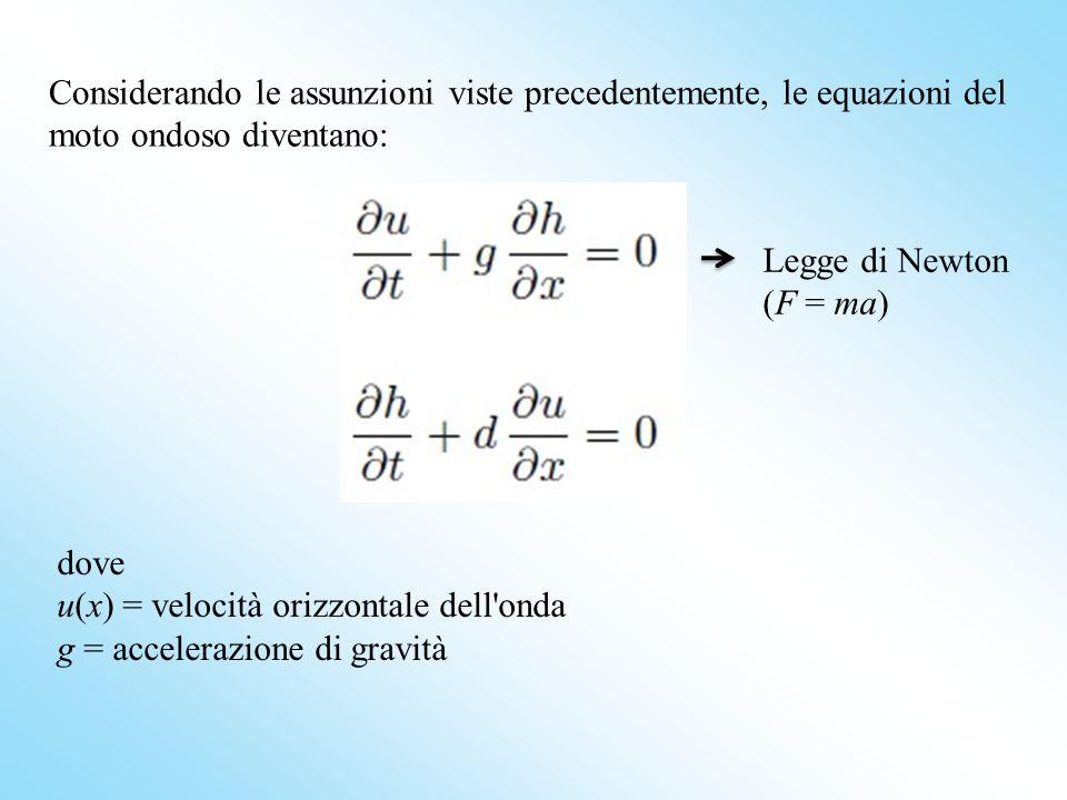Considerando le assunzioni viste precedentemente, le equazioni del moto ondoso diventano: dove u(x) = velocità orizzontale dell'onda g = accelerazione