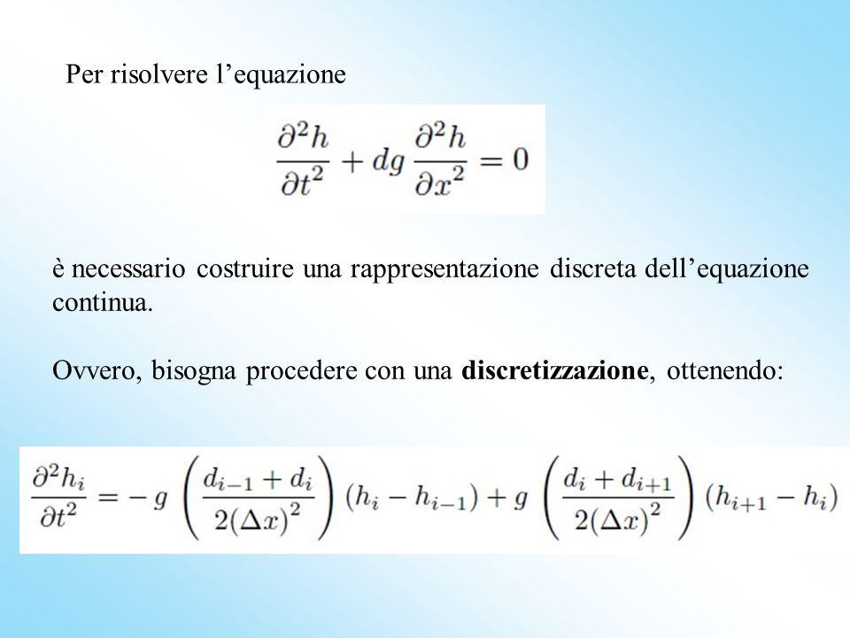 Per risolvere lequazione è necessario costruire una rappresentazione discreta dellequazione continua. Ovvero, bisogna procedere con una discretizzazio