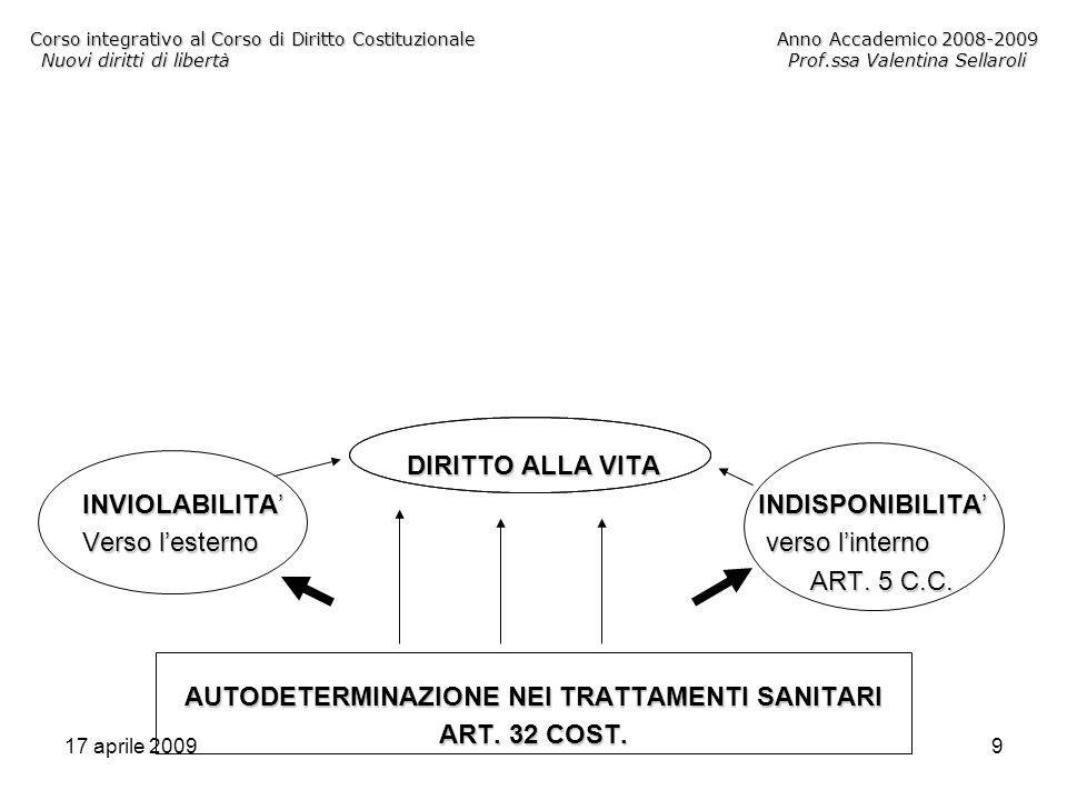 17 aprile 200910 Corso integrativo al Corso di Diritto CostituzionaleAnno Accademico 2008-2009 Nuovi diritti di libertàProf.ssa Valentina Sellaroli UN SUPERDIRITTO ALLA VITA .