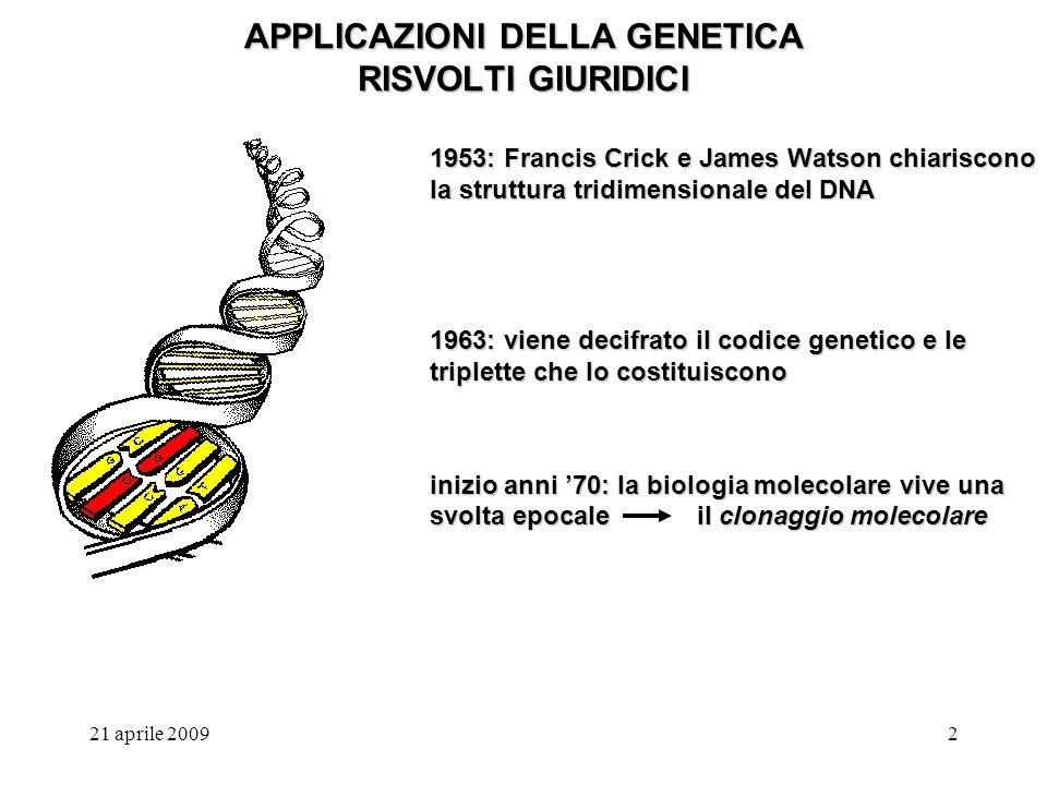 21 aprile 20092 APPLICAZIONI DELLA GENETICA RISVOLTI GIURIDICI 1953: Francis Crick e James Watson chiariscono la struttura tridimensionale del DNA 196