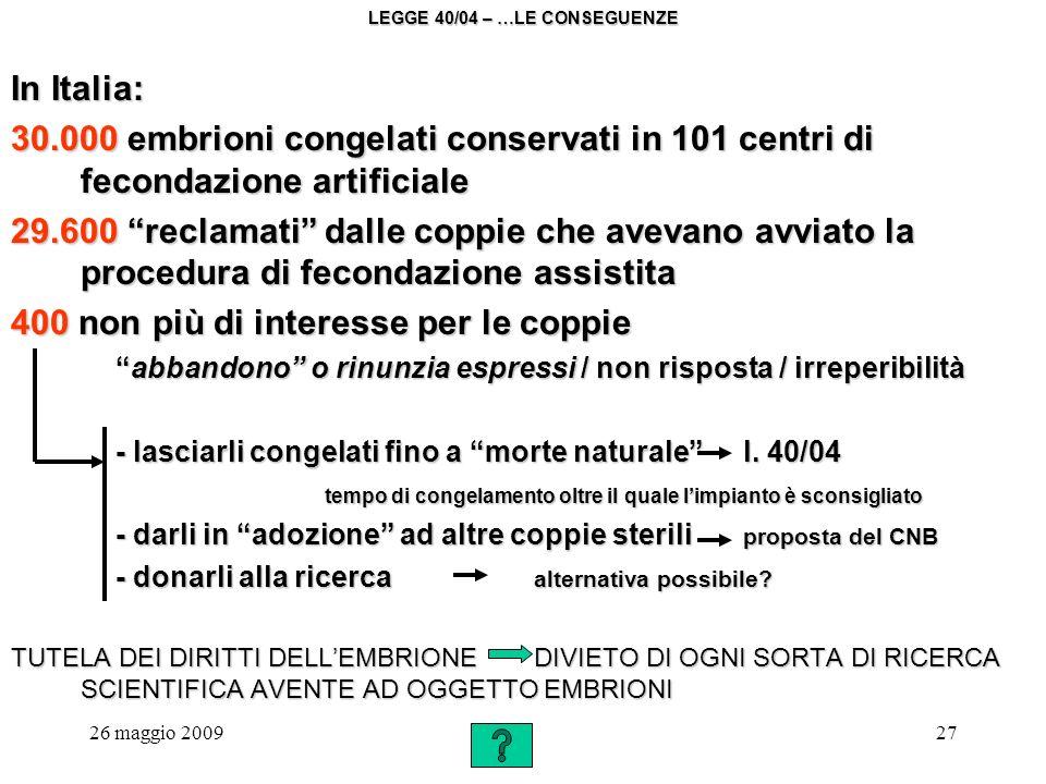 26 maggio 200927 LEGGE 40/04 – …LE CONSEGUENZE In Italia: 30.000 embrioni congelati conservati in 101 centri di fecondazione artificiale 29.600 reclamati dalle coppie che avevano avviato la procedura di fecondazione assistita 400 non più di interesse per le coppie abbandono o rinunzia espressi / non risposta / irreperibilitàabbandono o rinunzia espressi / non risposta / irreperibilità - lasciarli congelati fino a morte naturale l.