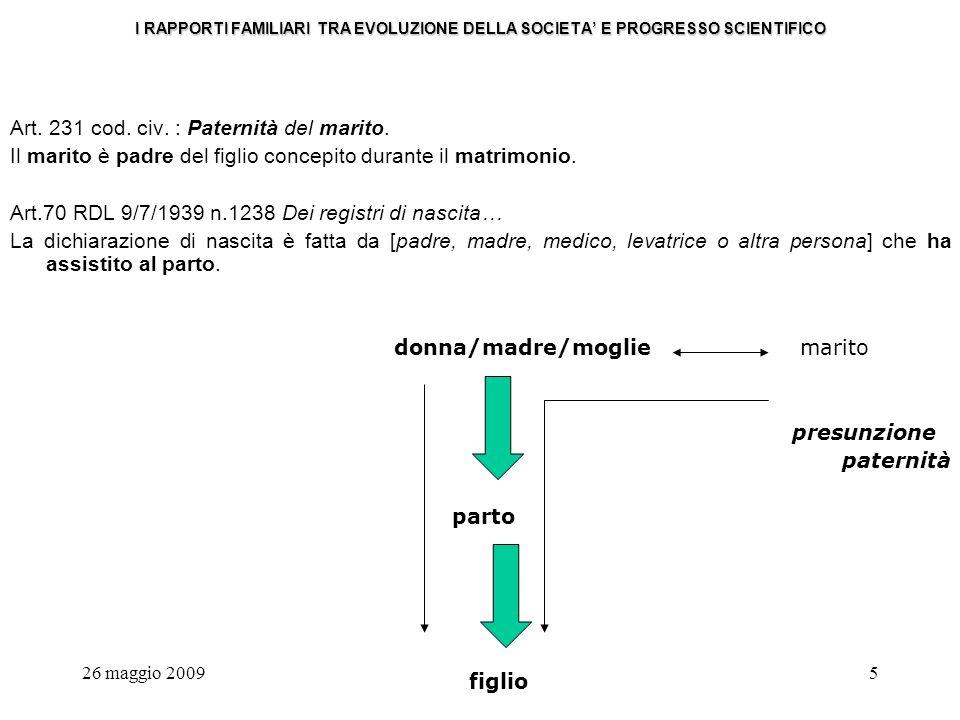 5 I RAPPORTI FAMILIARI TRA EVOLUZIONE DELLA SOCIETA E PROGRESSO SCIENTIFICO Art.