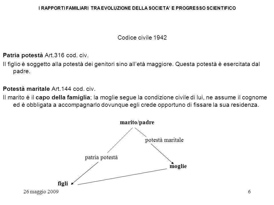 26 maggio 20096 I RAPPORTI FAMILIARI TRA EVOLUZIONE DELLA SOCIETA E PROGRESSO SCIENTIFICO Codice civile 1942 Patria potestà Art.316 cod.