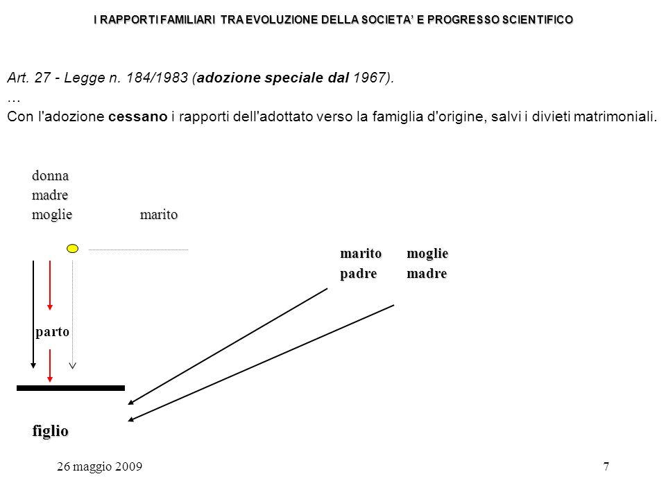 26 maggio 20097 I RAPPORTI FAMILIARI TRA EVOLUZIONE DELLA SOCIETA E PROGRESSO SCIENTIFICO Art.
