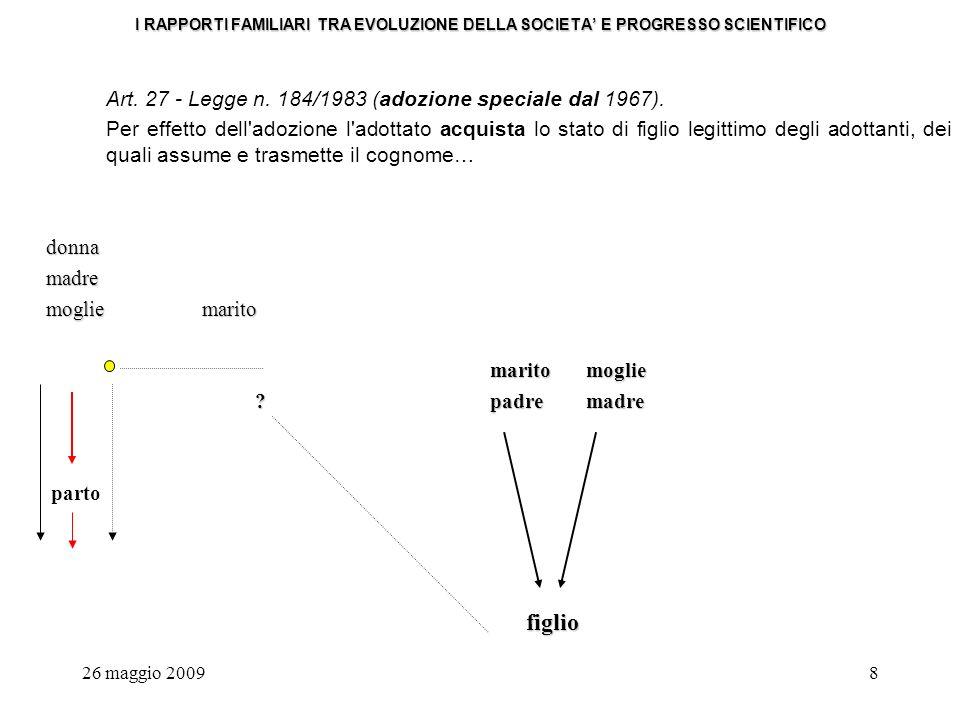 26 maggio 20098 I RAPPORTI FAMILIARI TRA EVOLUZIONE DELLA SOCIETA E PROGRESSO SCIENTIFICO Art.