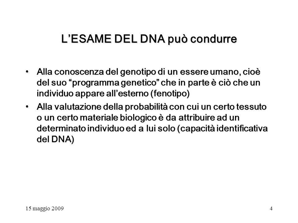 15 maggio 20094 LESAME DEL DNA può condurre Alla conoscenza del genotipo di un essere umano, cioè del suo programma genetico che in parte è ciò che un individuo appare allesterno (fenotipo)Alla conoscenza del genotipo di un essere umano, cioè del suo programma genetico che in parte è ciò che un individuo appare allesterno (fenotipo) Alla valutazione della probabilità con cui un certo tessuto o un certo materiale biologico è da attribuire ad un determinato individuo ed a lui solo (capacità identificativa del DNA)Alla valutazione della probabilità con cui un certo tessuto o un certo materiale biologico è da attribuire ad un determinato individuo ed a lui solo (capacità identificativa del DNA)