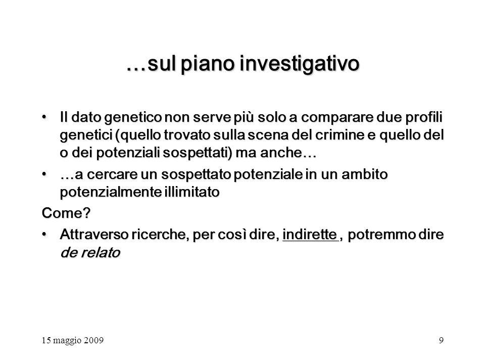 15 maggio 200920 Banche dati genetiche e familial searching Caso Harman (UK, 2003) Caso Harman (UK, 2003) Surrey (UK) Surrey (UK) Mr.