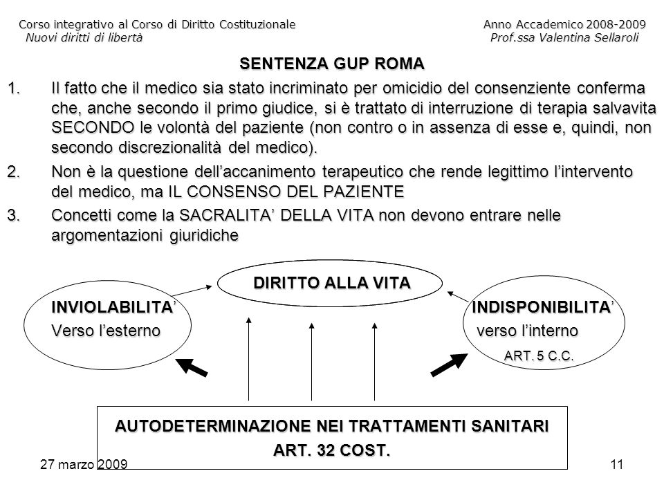 27 marzo 200911 Corso integrativo al Corso di Diritto CostituzionaleAnno Accademico 2008-2009 Nuovi diritti di libertàProf.ssa Valentina Sellaroli SEN