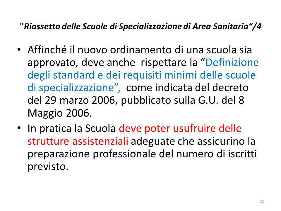 Riassetto delle Scuole di Specializzazione di Area Sanitaria/4 Affinché il nuovo ordinamento di una scuola sia approvato, deve anche rispettare la Definizione degli standard e dei requisiti minimi delle scuole di specializzazione, come indicata del decreto del 29 marzo 2006, pubblicato sulla G.U.