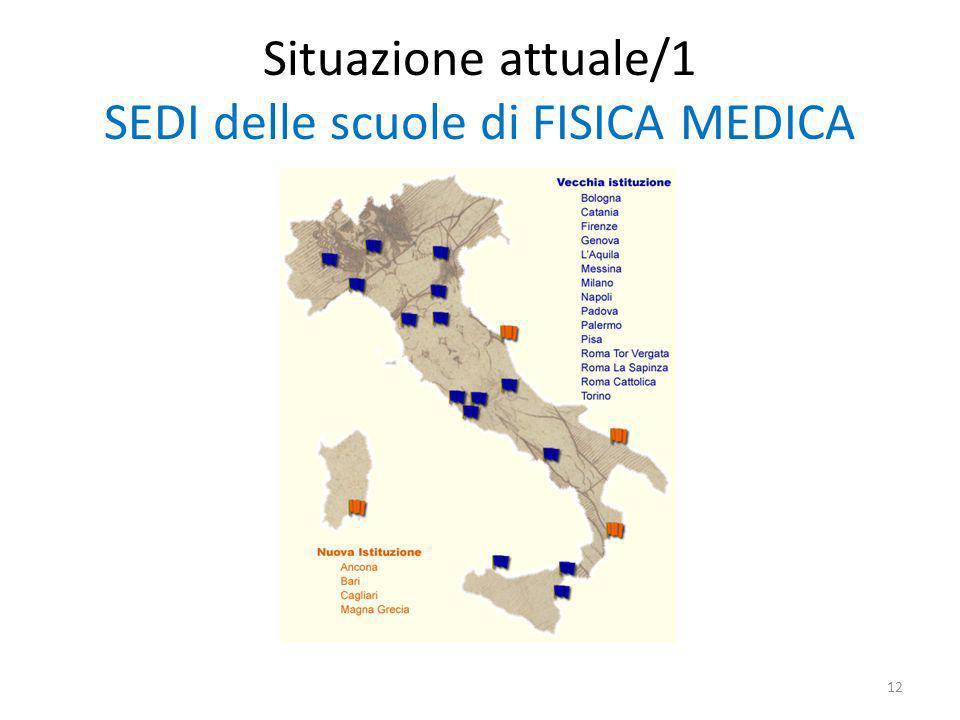Situazione attuale/1 SEDI delle scuole di FISICA MEDICA 12