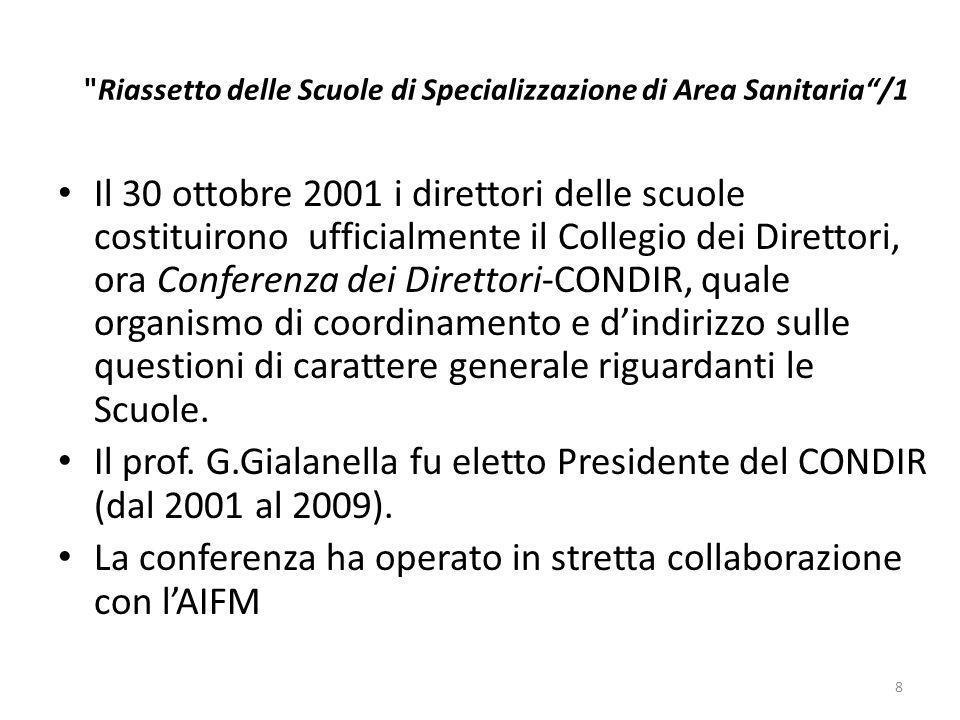 Riassetto delle Scuole di Specializzazione di Area Sanitaria/1 Il 30 ottobre 2001 i direttori delle scuole costituirono ufficialmente il Collegio dei Direttori, ora Conferenza dei Direttori-CONDIR, quale organismo di coordinamento e dindirizzo sulle questioni di carattere generale riguardanti le Scuole.