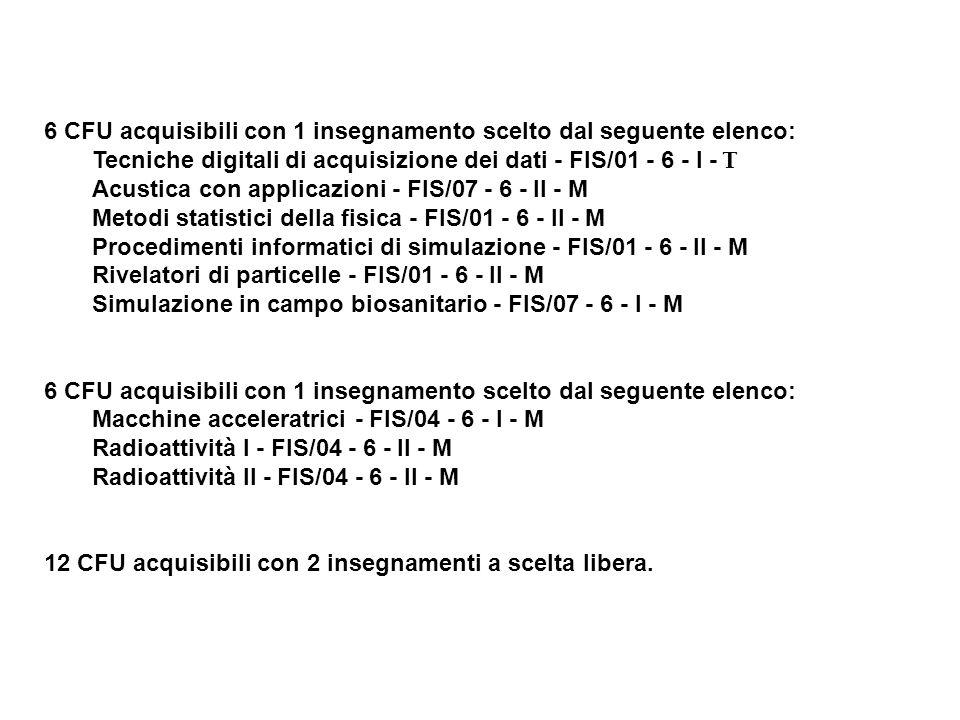 6 CFU acquisibili con 1 insegnamento scelto dal seguente elenco: Tecniche digitali di acquisizione dei dati - FIS/01 - 6 - I - T Acustica con applicaz