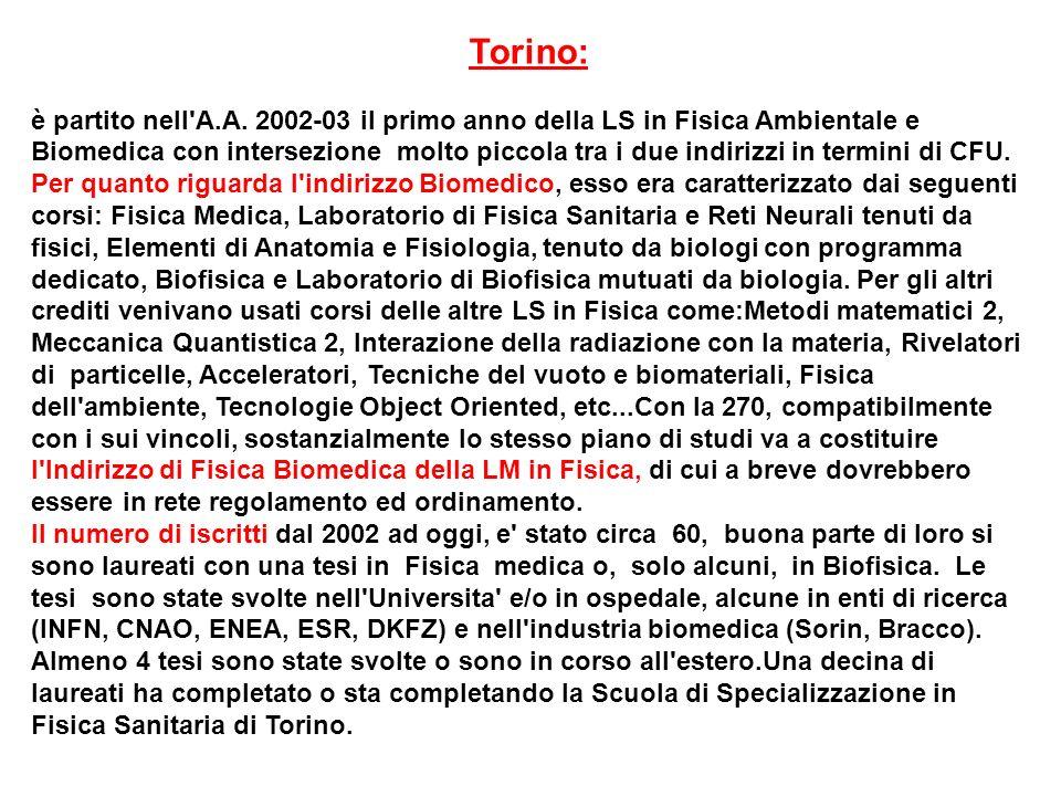 Torino: è partito nell'A.A. 2002-03 il primo anno della LS in Fisica Ambientale e Biomedica con intersezione molto piccola tra i due indirizzi in term
