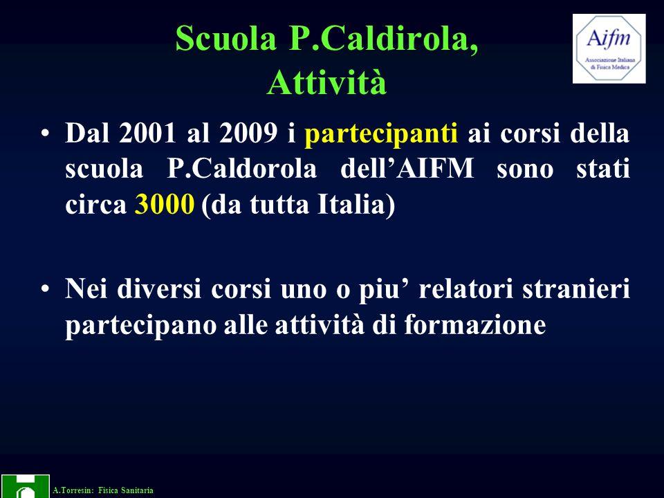 A.Torresin: Fisica Sanitaria Scuola P.Caldirola, Attività Dal 2001 al 2009 i partecipanti ai corsi della scuola P.Caldorola dellAIFM sono stati circa