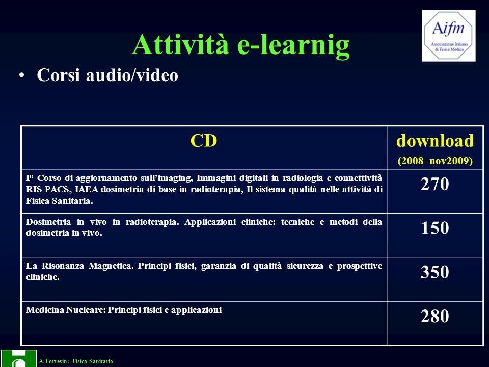 A.Torresin: Fisica Sanitaria Attività e-learnig Corsi audio/video CDdownload (2008- nov2009) I° Corso di aggiornamento sullimaging, Immagini digitali