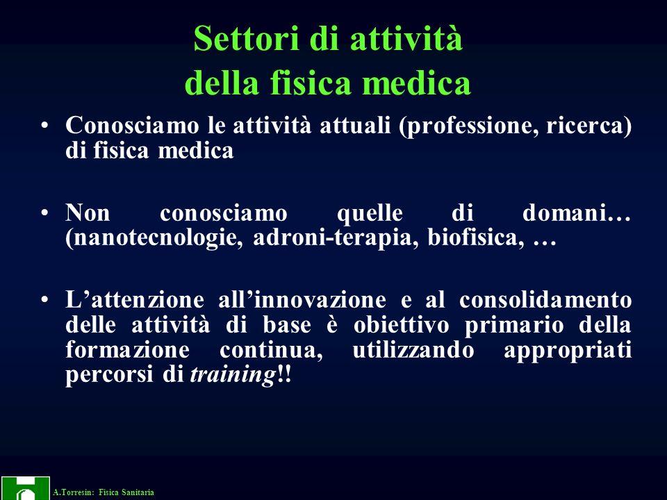 A.Torresin: Fisica Sanitaria Settori di attività della fisica medica Conosciamo le attività attuali (professione, ricerca) di fisica medica Non conosc