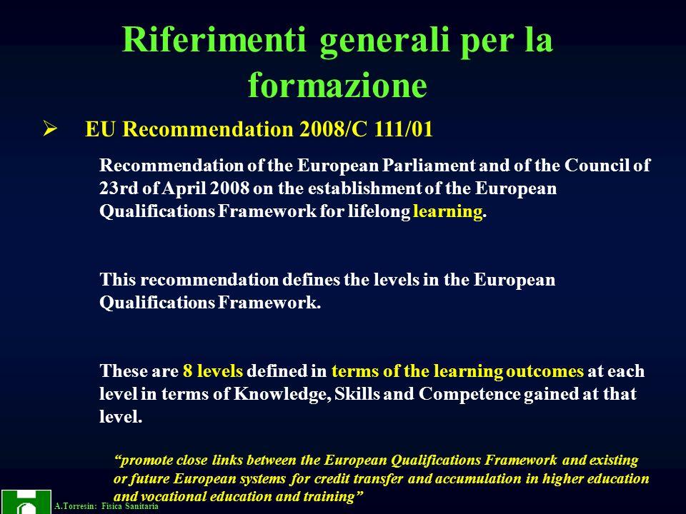 A.Torresin: Fisica Sanitaria Offerta formativa al FM in Europa Curricula formativi (CPD) –EFOMP ESTRO ESMRMB EANM –IAEA (documenti on line)