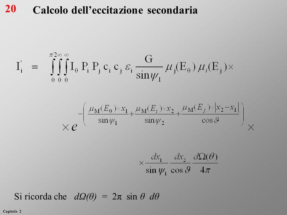 Calcolo delleccitazione secondaria Si ricorda che dΩ(θ) = 2π sin θ dθ 20 Capitolo 2