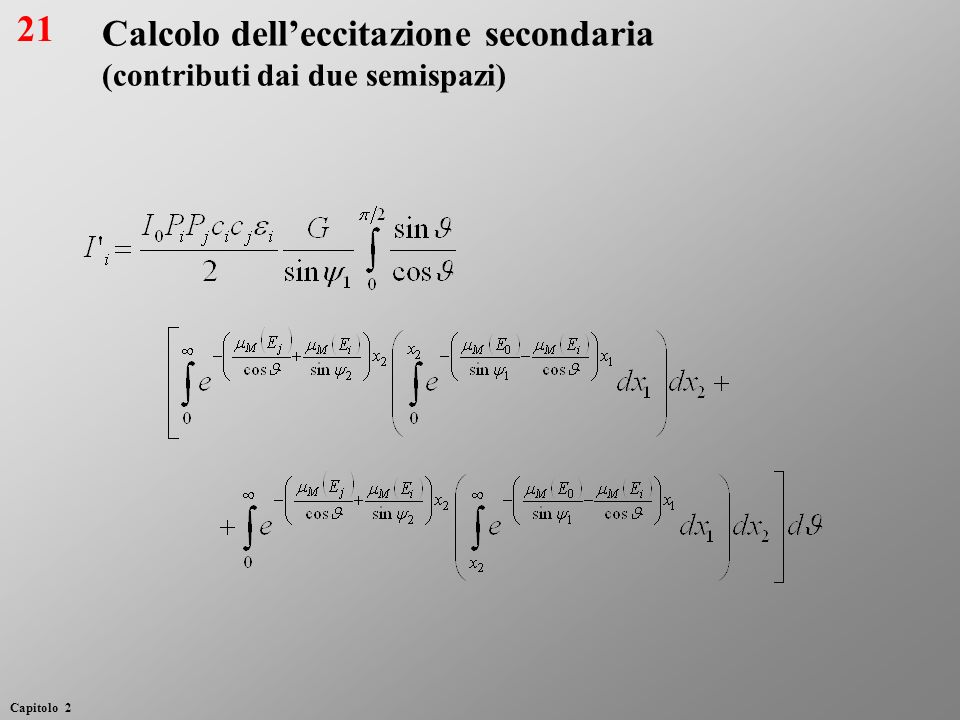 Calcolo delleccitazione secondaria (contributi dai due semispazi) 21 Capitolo 2