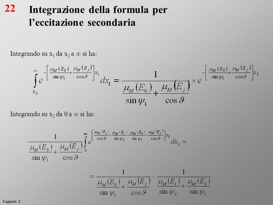 Integrando su x 1 da x 2 a si ha: Integrando su x 2 da 0 a si ha: 22 Integrazione della formula per leccitazione secondaria Capitolo 2