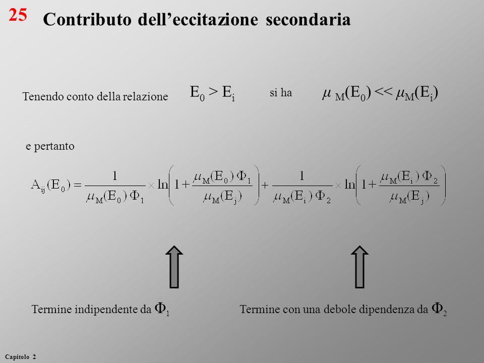 Contributo delleccitazione secondaria Termine con una debole dipendenza da Φ 2 μ (E 0 ) << μ (E i ) Termine indipendente da Φ 1 E 0 > E i Tenendo cont