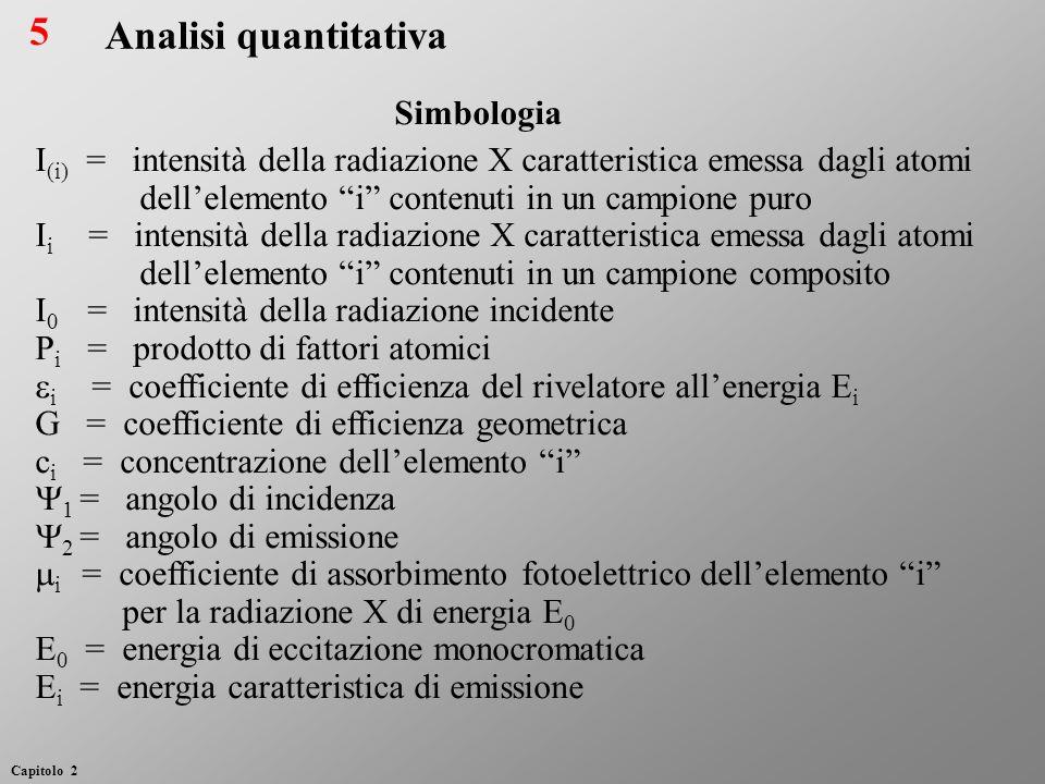 Analisi quantitativa I (i) = intensità della radiazione X caratteristica emessa dagli atomi dellelemento i contenuti in un campione puro I i = intensi