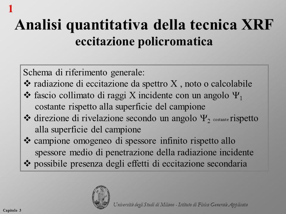 Analisi quantitativa della tecnica XRF eccitazione policromatica Schema di riferimento generale: radiazione di eccitazione da spettro X, noto o calcol
