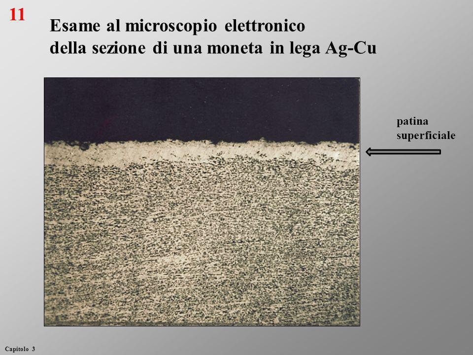Esame al microscopio elettronico della sezione di una moneta in lega Ag-Cu patina superficiale 11 Capitolo 3