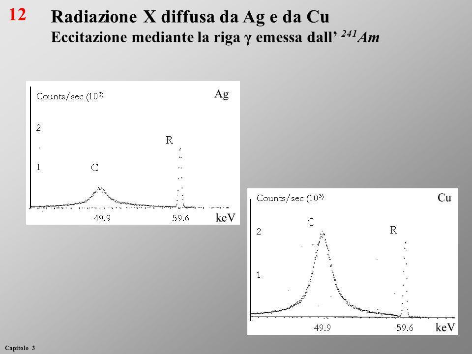 Radiazione X diffusa da Ag e da Cu Eccitazione mediante la riga γ emessa dall 241 Am 12 Capitolo 3